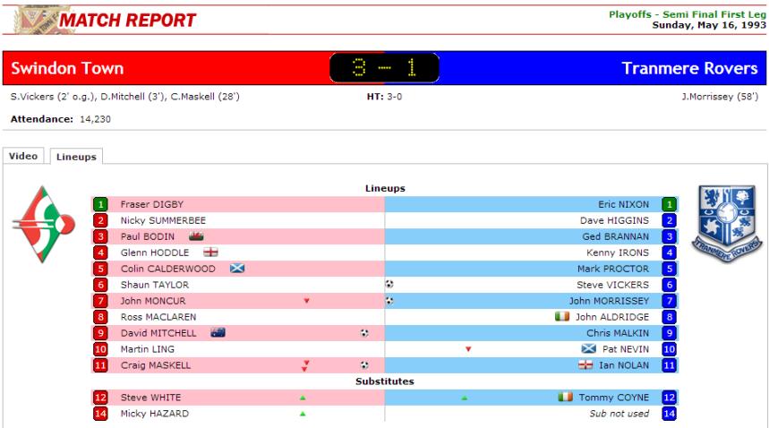 Tranmere 1st Leg - Match Lineups