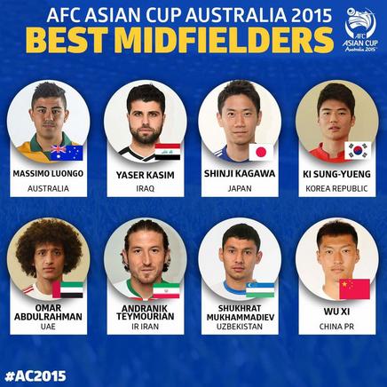 AC Best Midfielders