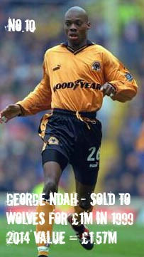 Transfer 10 George Ndah