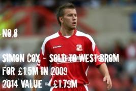 Simon Cox, Swindon Town