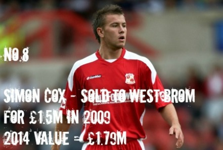 Simon Cox, Swindon Town