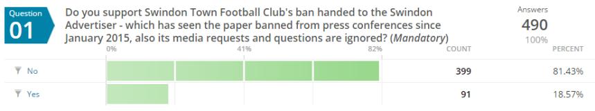 2015.08 Media Survey 1