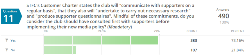 2015.08 Media Survey 11