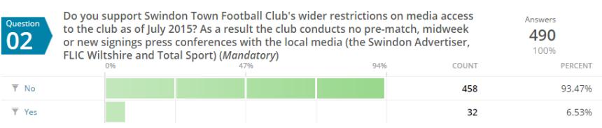 2015.08 Media Survey 2