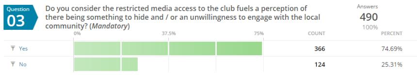 2015.08 Media Survey 3