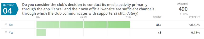 2015.08 Media Survey 4