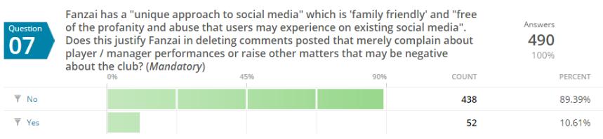 2015.08 Media Survey 7