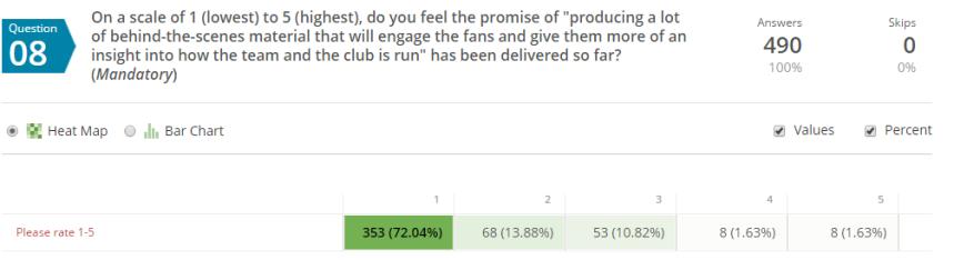 2015.08 Media Survey 8
