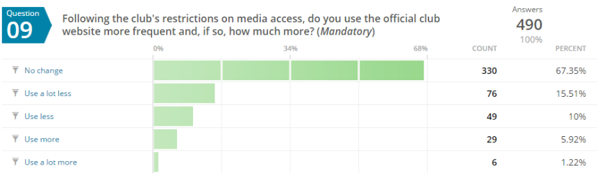 2015.08 Media Survey 9